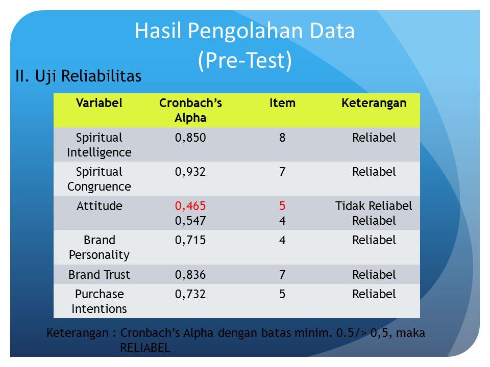 Hasil Pengolahan Data (Pre-Test)