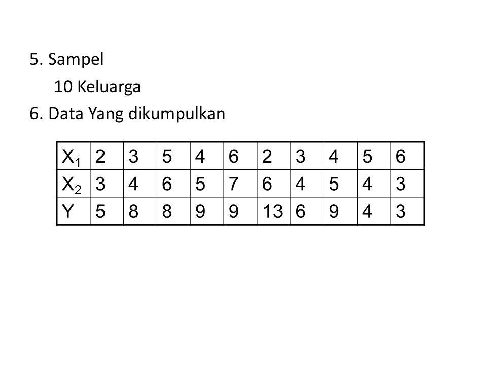 5. Sampel 10 Keluarga 6. Data Yang dikumpulkan X1 2 3 5 4 6 X2 7 Y 8 9 13