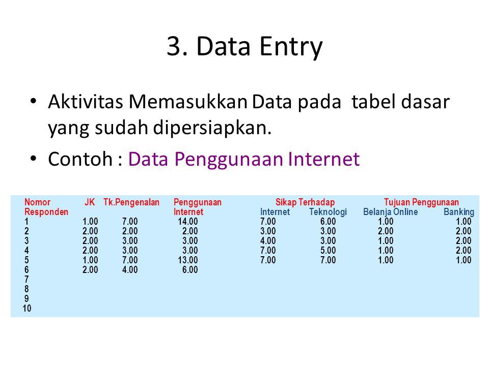 3. Data Entry Aktivitas Memasukkan Data pada tabel dasar yang sudah dipersiapkan. Contoh : Data Penggunaan Internet.