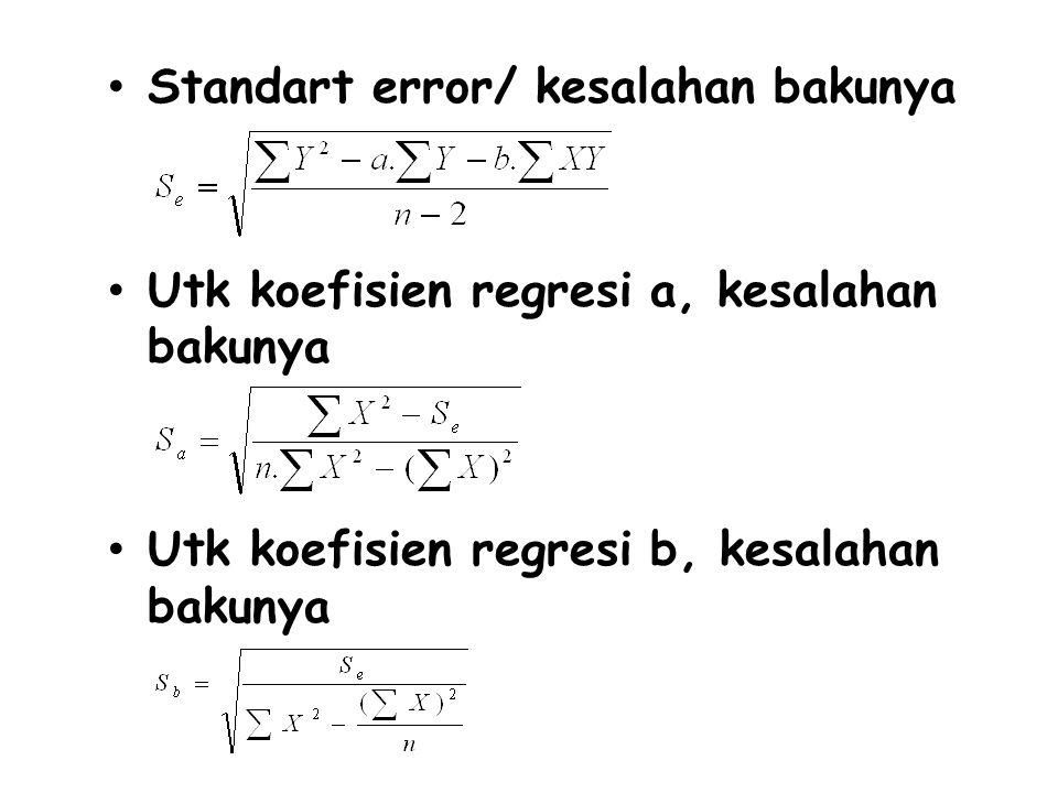 Standart error/ kesalahan bakunya