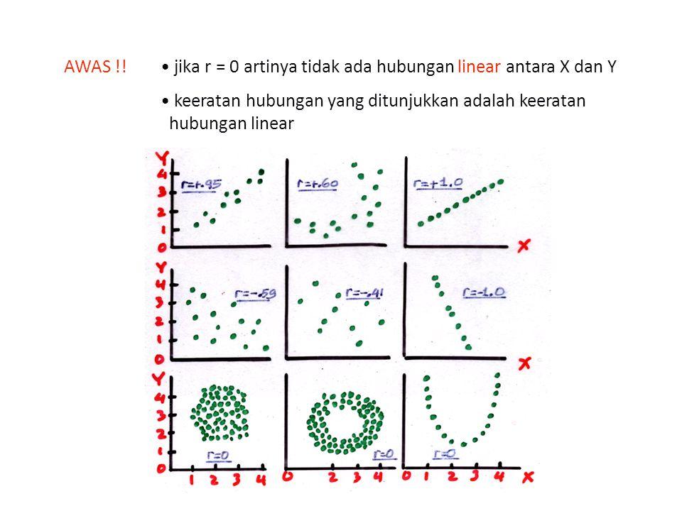 AWAS !! • jika r = 0 artinya tidak ada hubungan linear antara X dan Y. • keeratan hubungan yang ditunjukkan adalah keeratan.
