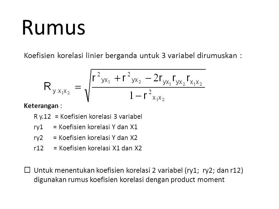 Rumus Koefisien korelasi linier berganda untuk 3 variabel dirumuskan :