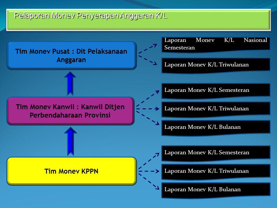 Pelaporan Monev Penyerapan Anggaran K/L