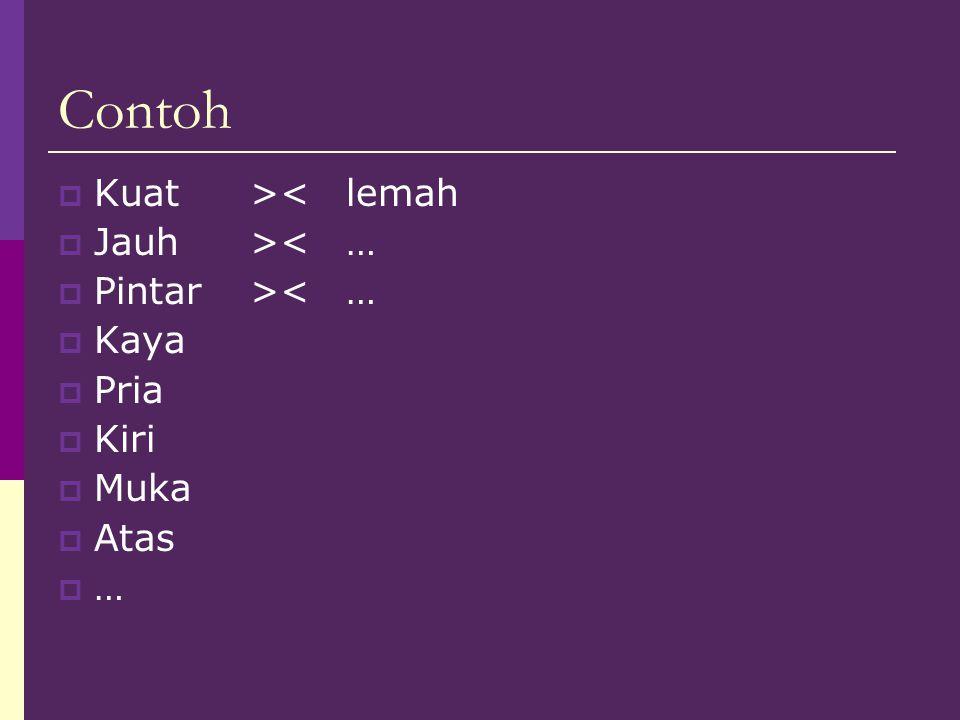 Contoh Kuat >< lemah Jauh >< … Pintar >< … Kaya Pria