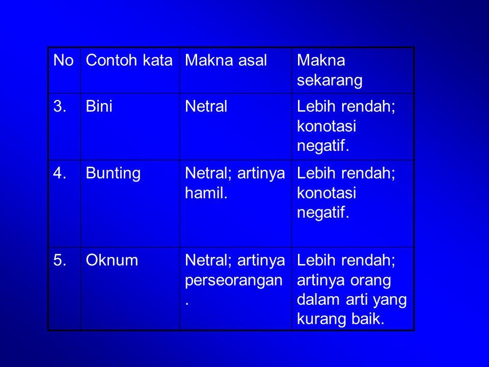 No Contoh kata. Makna asal. Makna sekarang. 3. Bini. Netral. Lebih rendah; konotasi negatif. 4.