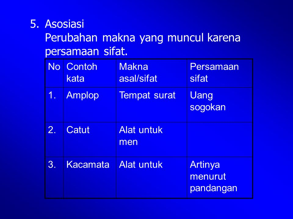 5. Asosiasi Perubahan makna yang muncul karena persamaan sifat.
