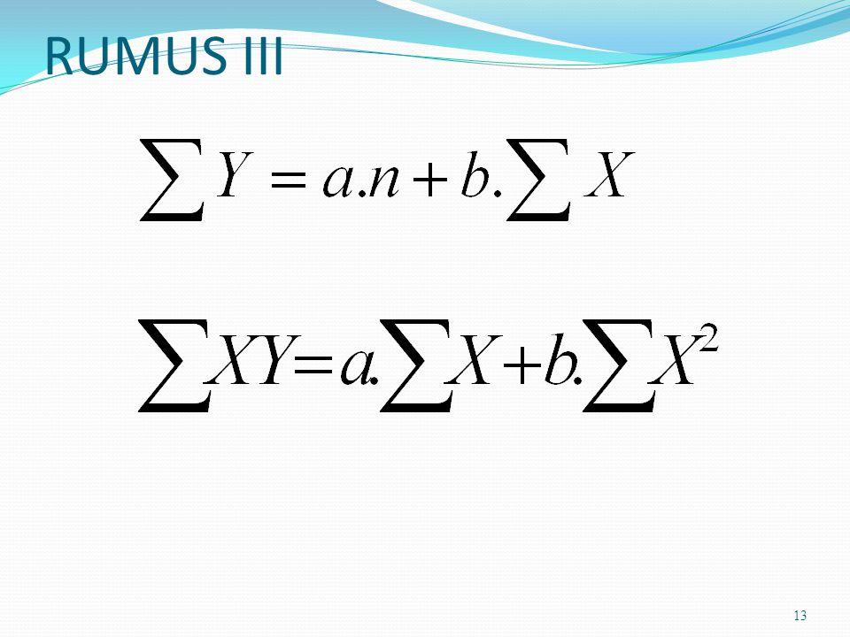 RUMUS III