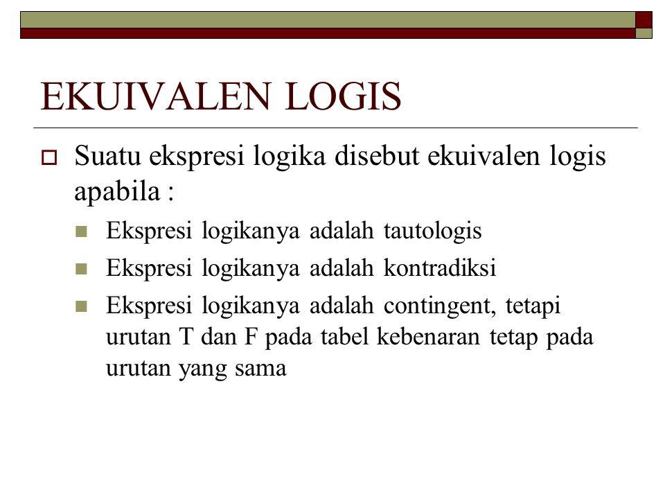 EKUIVALEN LOGIS Suatu ekspresi logika disebut ekuivalen logis apabila : Ekspresi logikanya adalah tautologis.