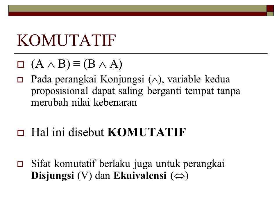KOMUTATIF (A  B) ≡ (B  A) Hal ini disebut KOMUTATIF