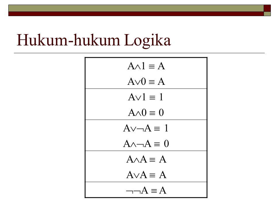 Hukum-hukum Logika A1 A A0 A A1 1 A0 0 AA 1 AA 0