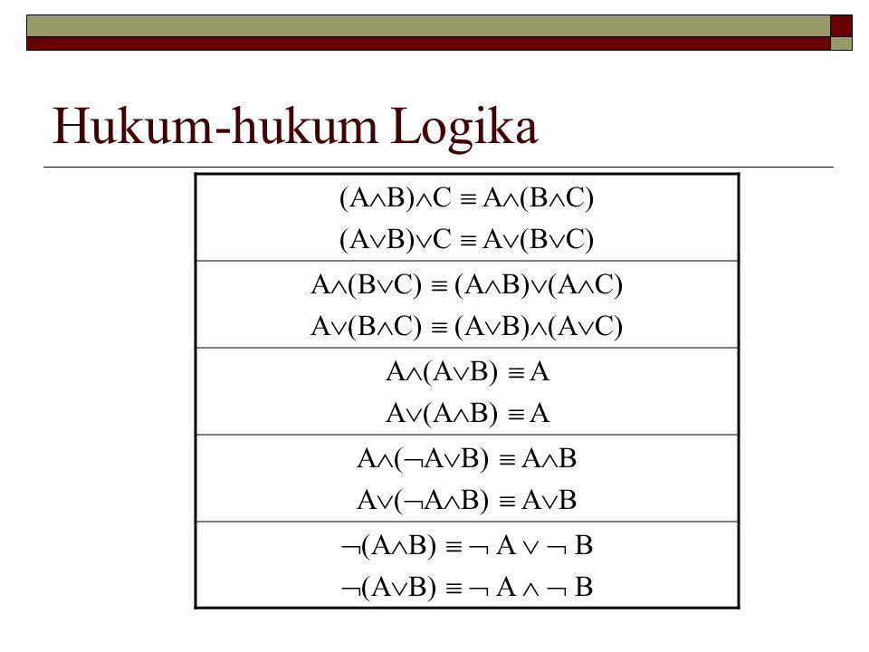 Hukum-hukum Logika (AB)C  A(BC) (AB)C  A(BC)