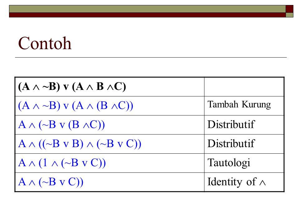 Contoh (A  ~B) v (A  B C) (A  ~B) v (A  (B C)) A  (~B v (B C))