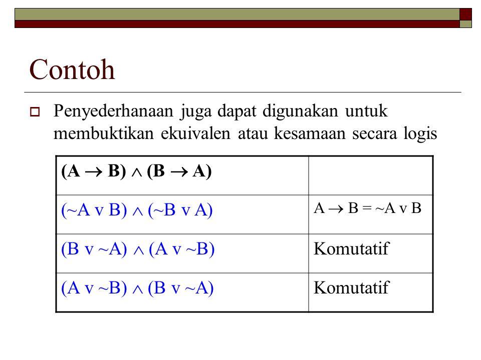 Contoh Penyederhanaan juga dapat digunakan untuk membuktikan ekuivalen atau kesamaan secara logis. (A  B)  (B  A)