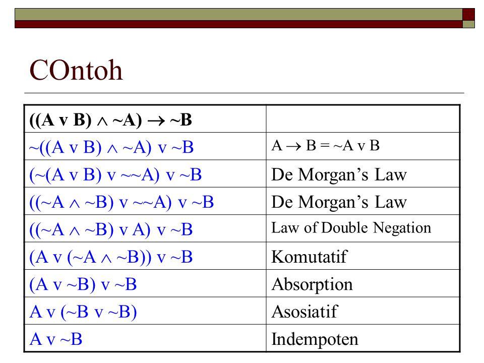 COntoh ((A v B)  ~A)  ~B ~((A v B)  ~A) v ~B (~(A v B) v ~~A) v ~B