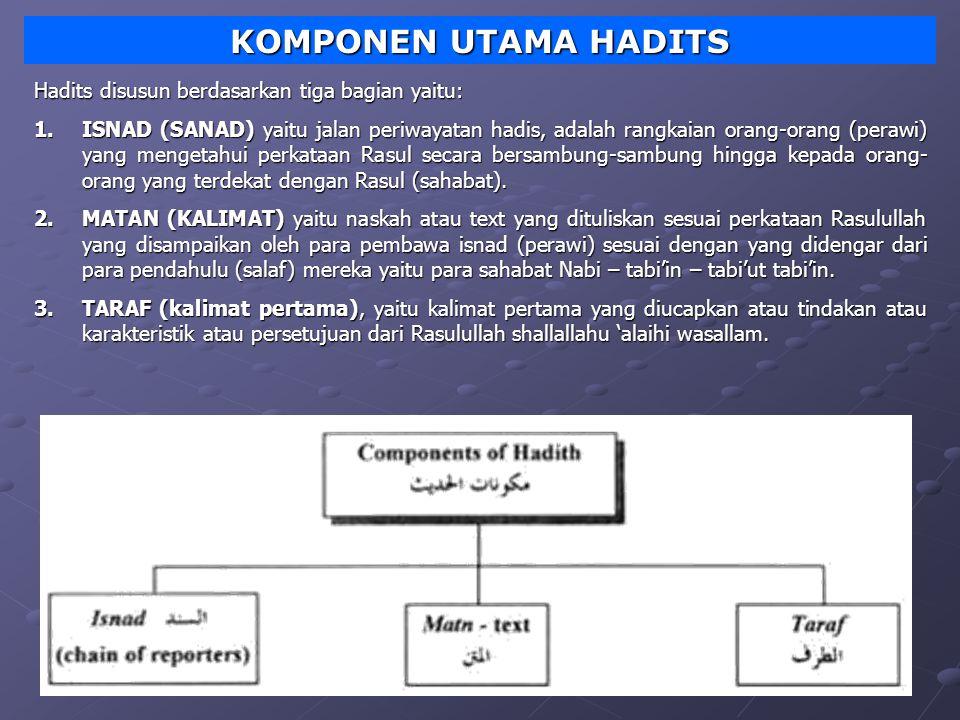 KOMPONEN UTAMA HADITS Hadits disusun berdasarkan tiga bagian yaitu: