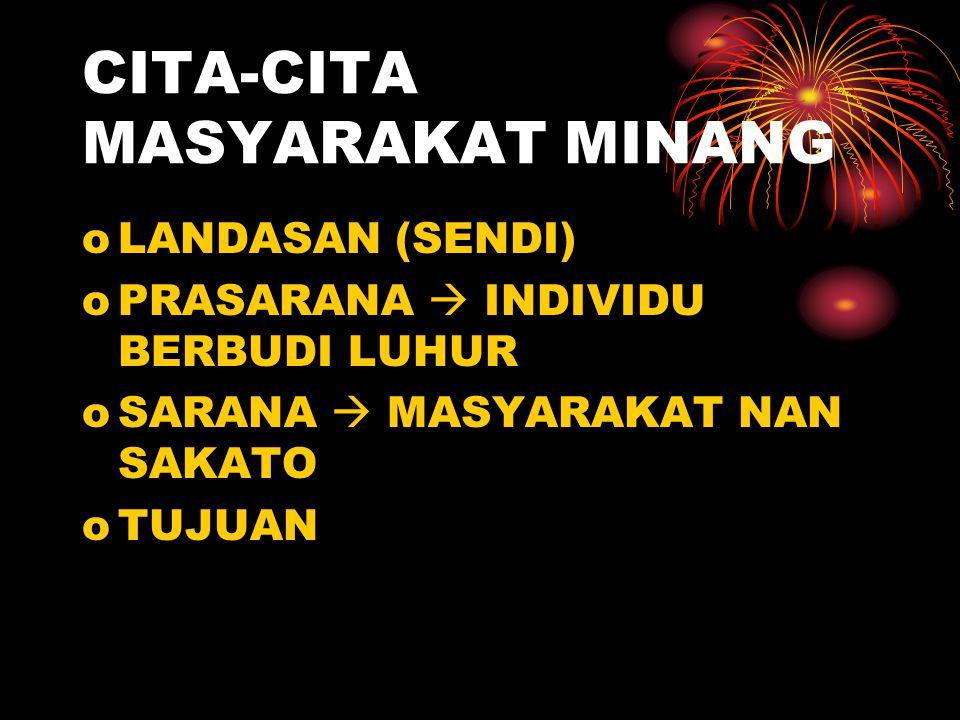 CITA-CITA MASYARAKAT MINANG