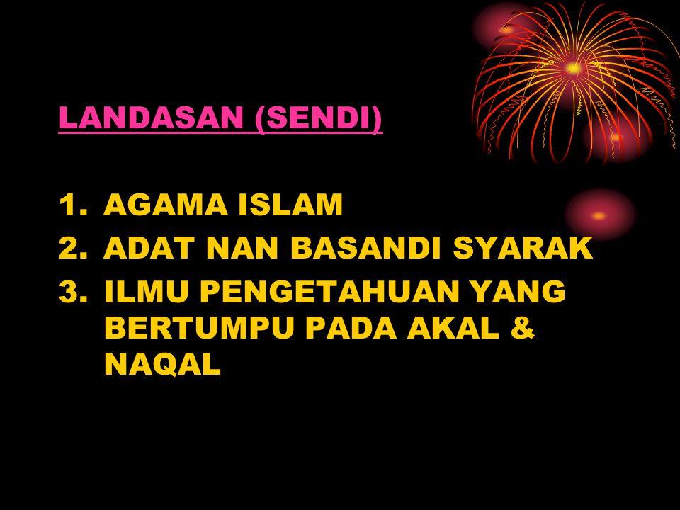 LANDASAN (SENDI) AGAMA ISLAM. ADAT NAN BASANDI SYARAK.