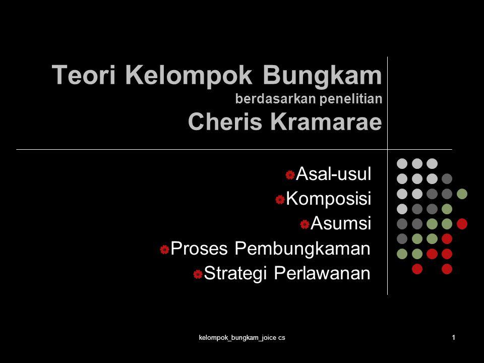 Teori Kelompok Bungkam berdasarkan penelitian Cheris Kramarae