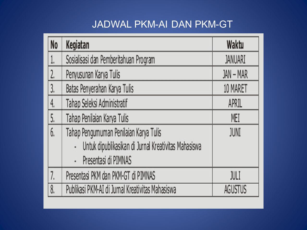 JADWAL PKM-AI DAN PKM-GT
