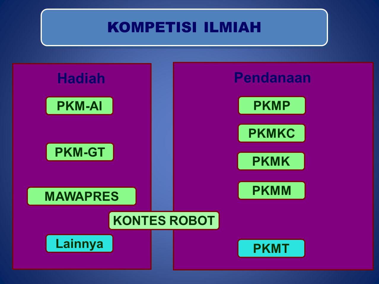 KOMPETISI ILMIAH Pendanaan Hadiah PKM-AI PKMP PKMKC PKM-GT PKMK PKMM