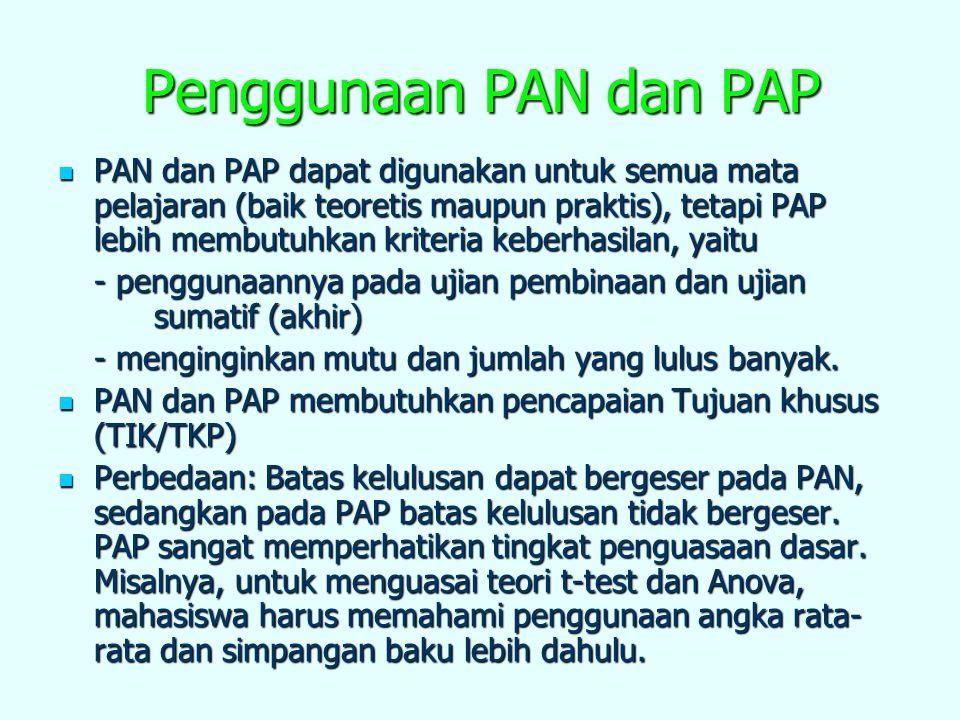 Penggunaan PAN dan PAP