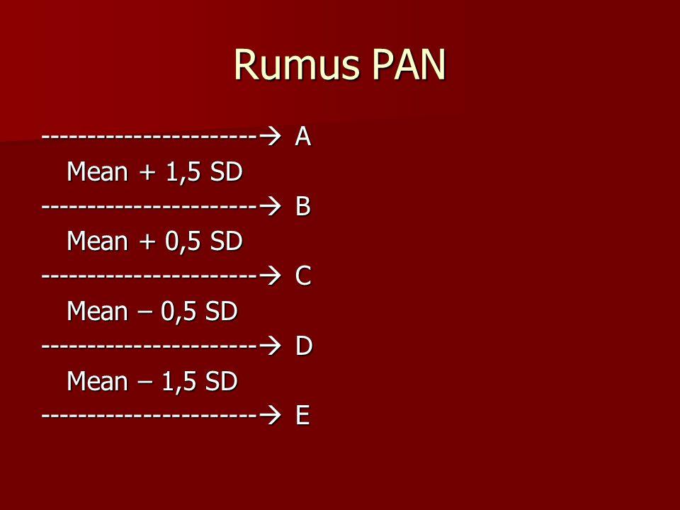 Rumus PAN ----------------------- A Mean + 1,5 SD