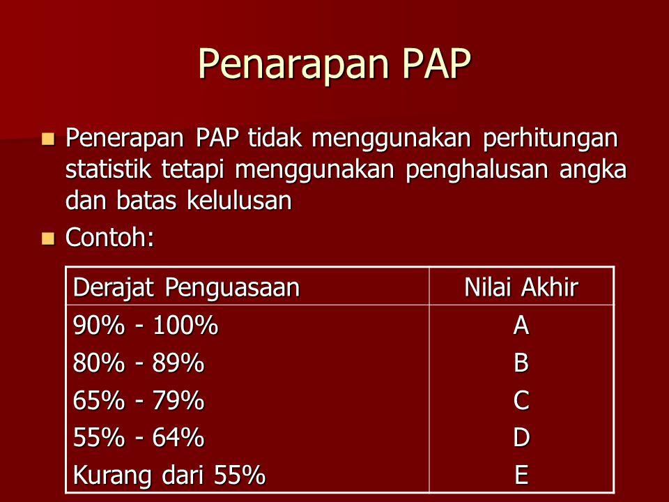 Penarapan PAP Penerapan PAP tidak menggunakan perhitungan statistik tetapi menggunakan penghalusan angka dan batas kelulusan.
