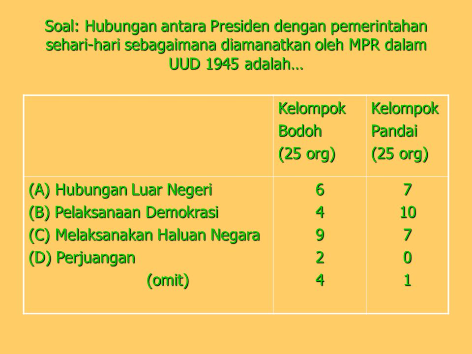 Soal: Hubungan antara Presiden dengan pemerintahan sehari-hari sebagaimana diamanatkan oleh MPR dalam UUD 1945 adalah…