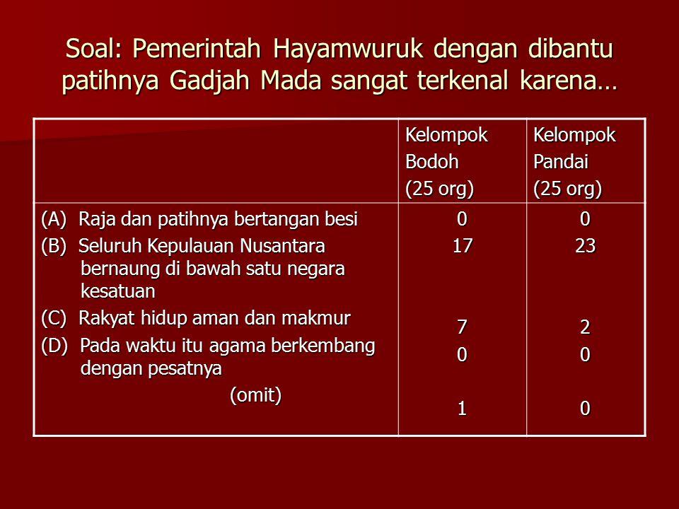 Soal: Pemerintah Hayamwuruk dengan dibantu patihnya Gadjah Mada sangat terkenal karena…