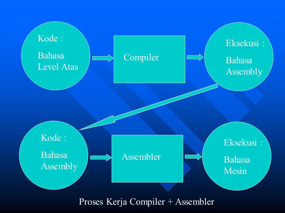 Kode : Bahasa Level Atas. Compiler. Eksekusi : Bahasa Assembly. Kode : Bahasa Assembly. Assembler.
