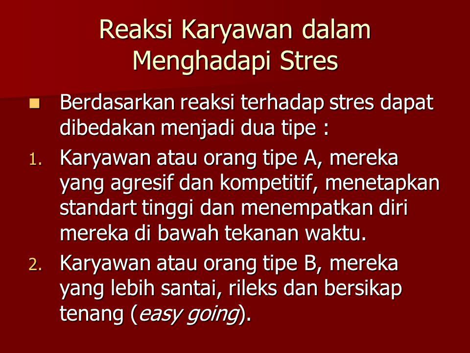 Reaksi Karyawan dalam Menghadapi Stres
