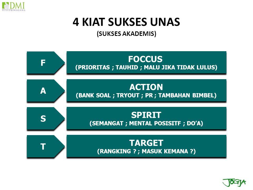 4 KIAT SUKSES UNAS FOCCUS F ACTION A SPIRIT S TARGET T