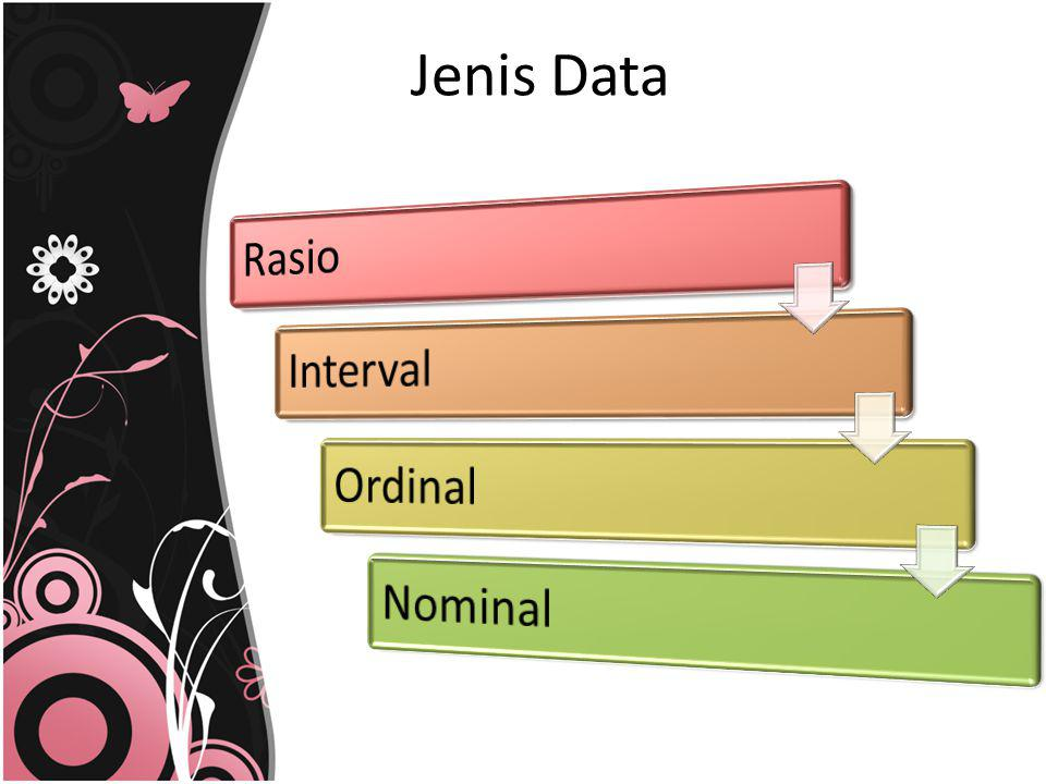 Jenis Data Rasio Interval Ordinal Nominal
