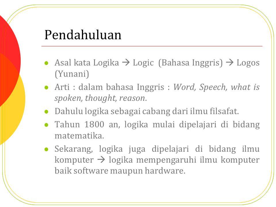 Pendahuluan Asal kata Logika  Logic (Bahasa Inggris)  Logos (Yunani)