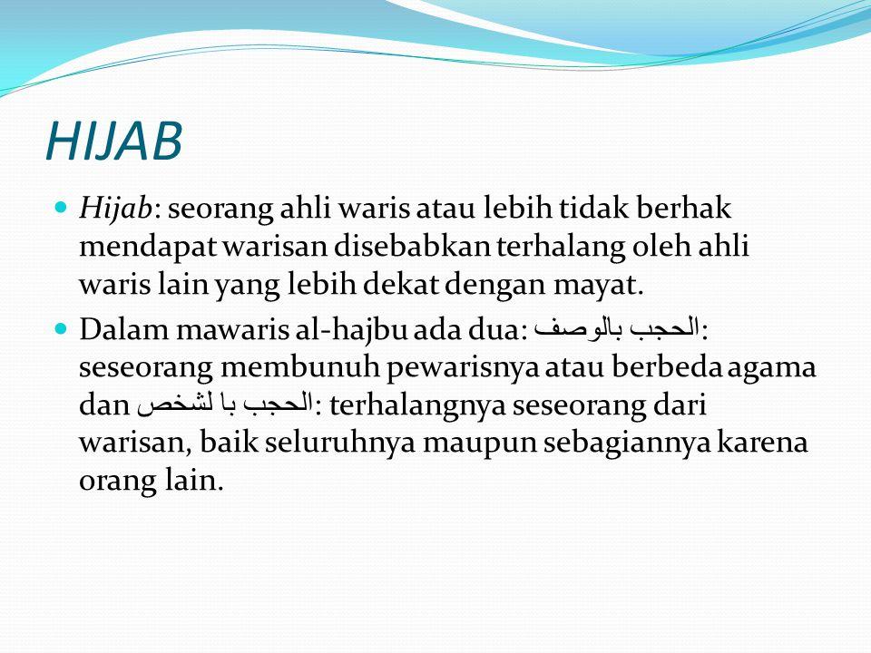 HIJAB Hijab: seorang ahli waris atau lebih tidak berhak mendapat warisan disebabkan terhalang oleh ahli waris lain yang lebih dekat dengan mayat.