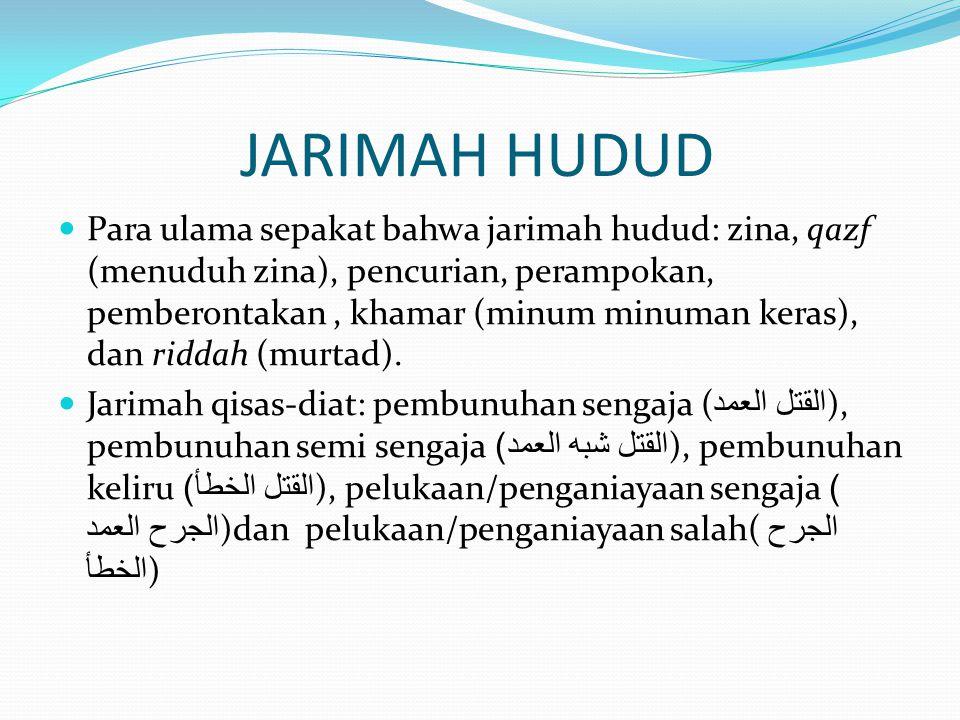 JARIMAH HUDUD