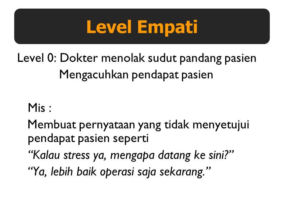 Level Empati Level 0: Dokter menolak sudut pandang pasien