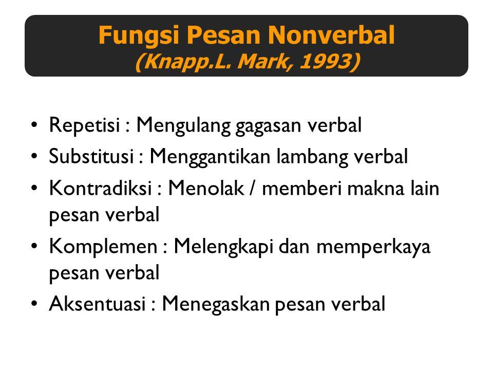 Fungsi Pesan Nonverbal (Knapp.L. Mark, 1993)