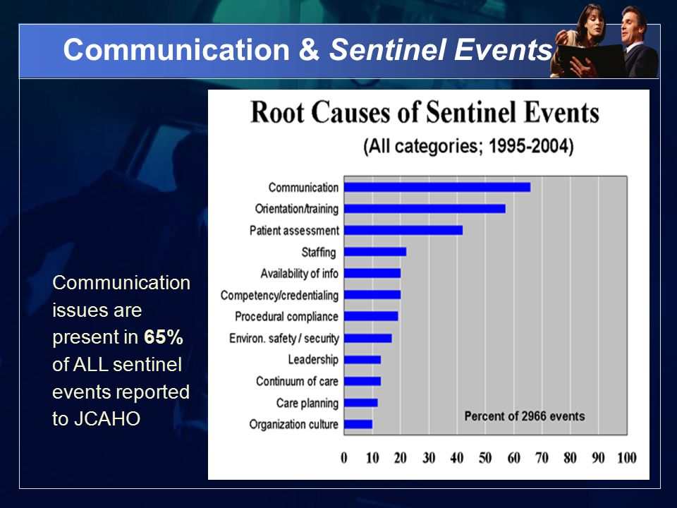 Communication & Sentinel Events
