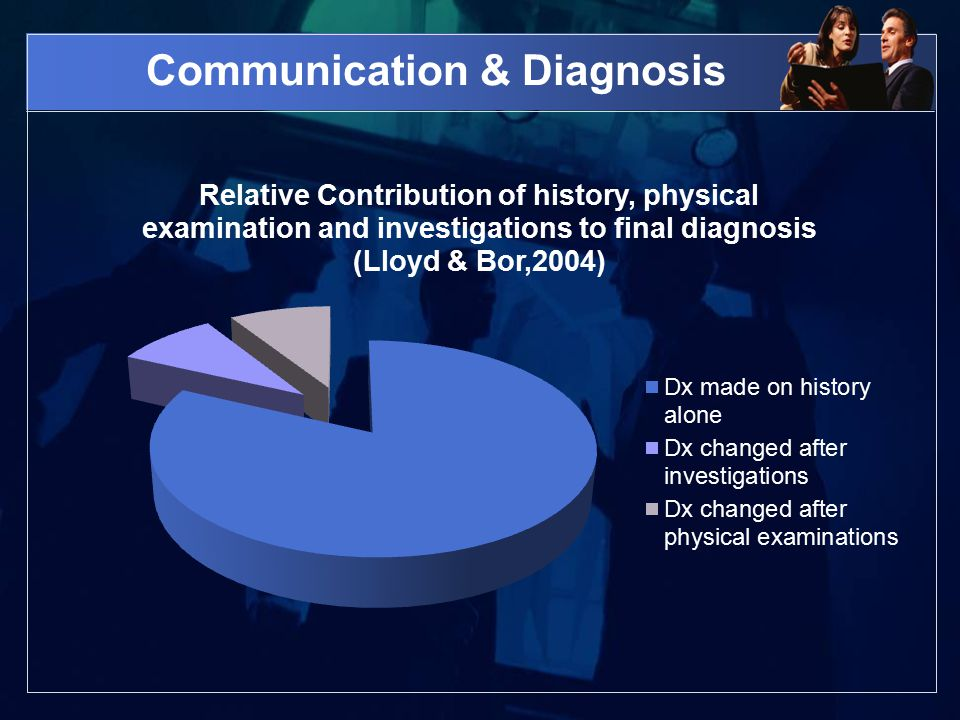 Communication & Diagnosis