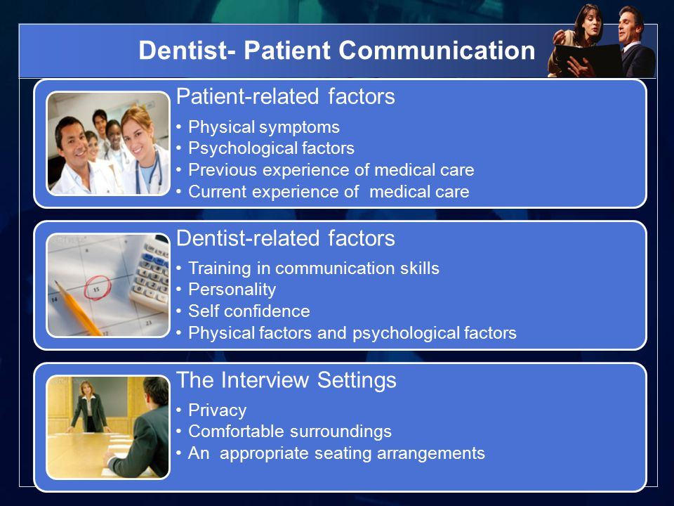 Dentist- Patient Communication