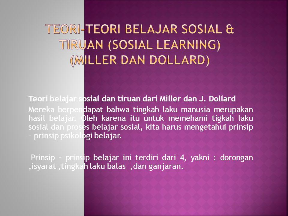 Teori-teori Belajar Sosial & Tiruan (Sosial Learning) (Miller dan Dollard)