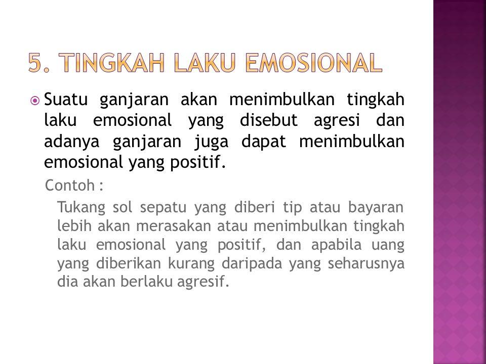 5. Tingkah Laku Emosional