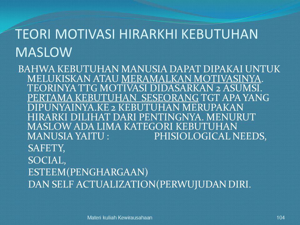 TEORI MOTIVASI HIRARKHI KEBUTUHAN MASLOW