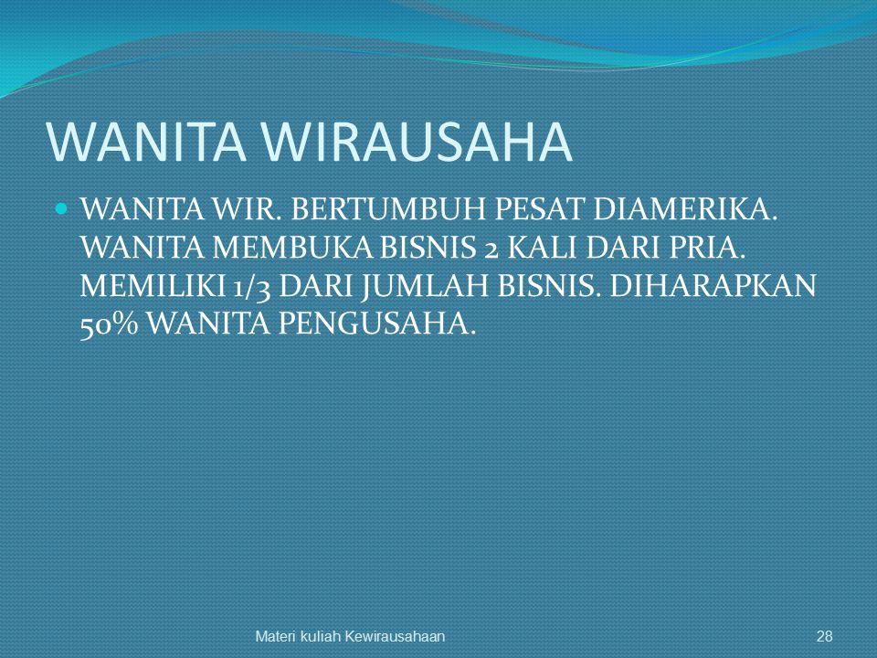 WANITA WIRAUSAHA