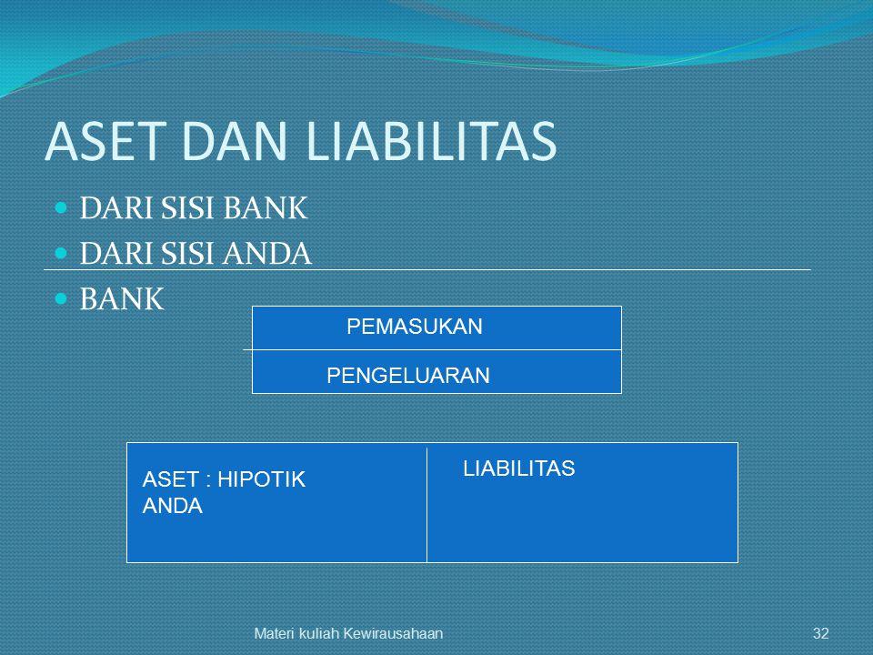 ASET DAN LIABILITAS DARI SISI BANK DARI SISI ANDA BANK PEMASUKAN