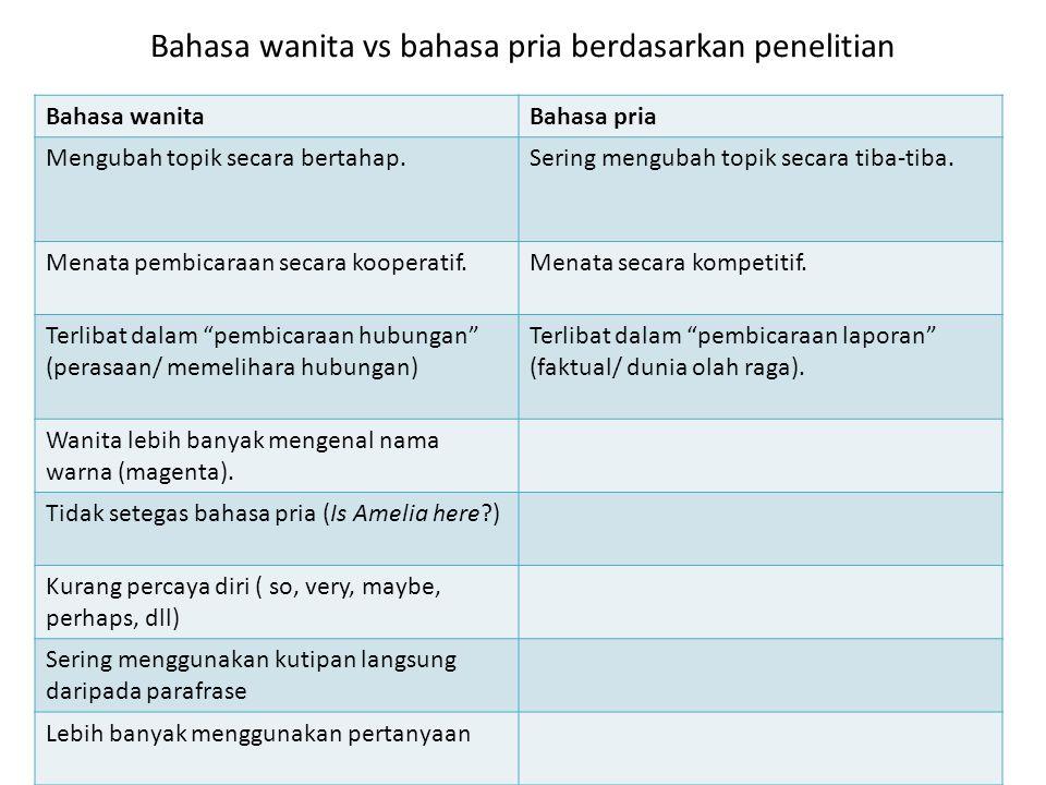 Bahasa wanita vs bahasa pria berdasarkan penelitian