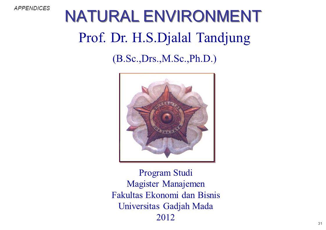 NATURAL ENVIRONMENT Prof. Dr. H.S.Djalal Tandjung