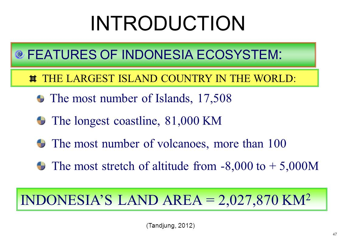 INTRODUCTION INDONESIA'S LAND AREA = 2,027,870 KM2