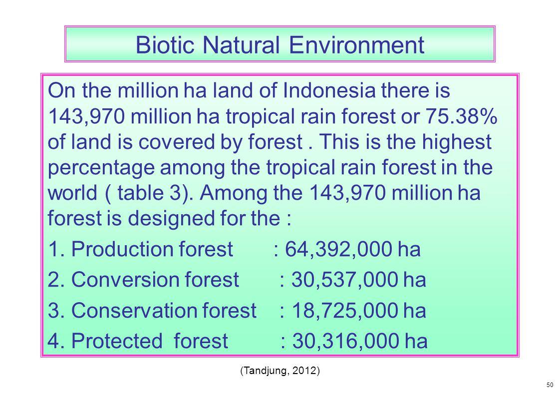 Biotic Natural Environment